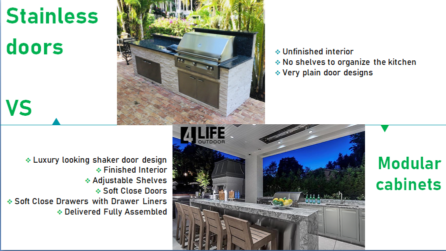 Modular outdoor kitchen cabinets really are the best option. Here's why:  1