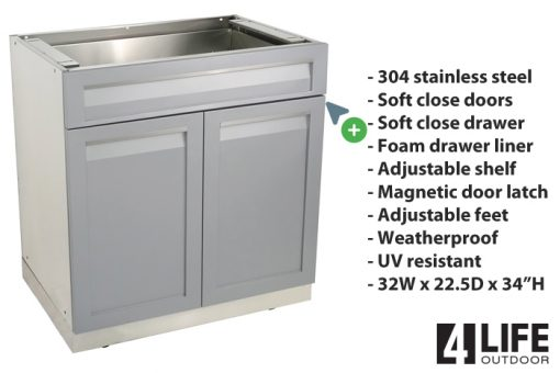 Gray 3 PC Outdoor Kitchen Island: BBQ Grill Cabinet, Drawer+2 door cabinet & Stainless Countertop 8